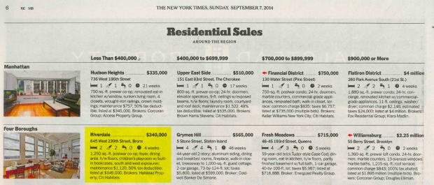 Clipping from NYTimes Residential Sales 9/14